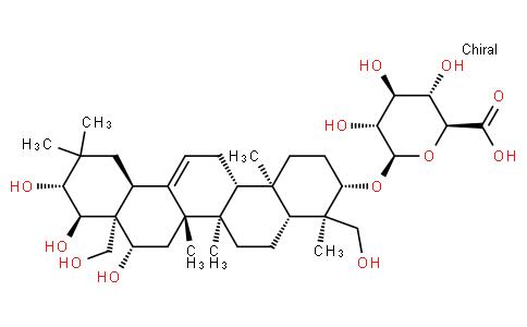 C2-C4 ALKYNES